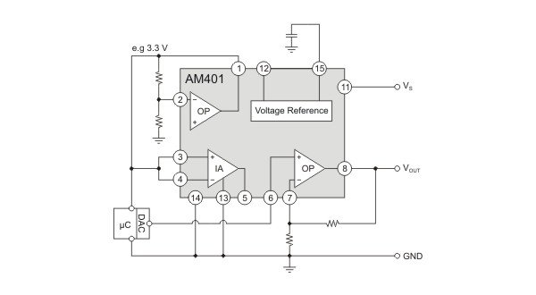 AM401 as microcontroller back end.