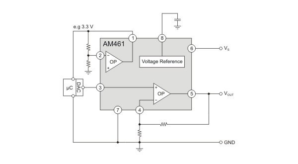 AM461 as microcontroller back end with protection functions.