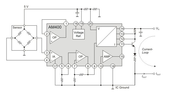 AM400 as sensor signal-conditioner.