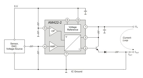 AM22-2 as signal-conditioner with protected current-loop output.