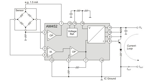 AM452 as sensor signal-conditioner with protected current-loop output.