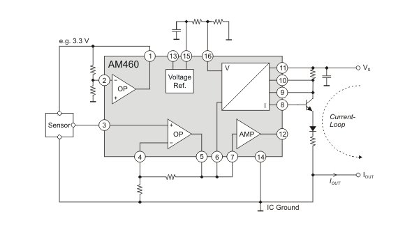 AM460 as sensor signal-conditioner with current-loop output.